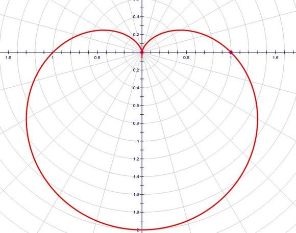 高中数学必1知识网络结构图