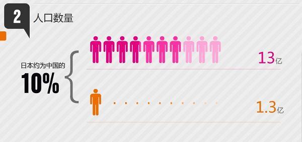 中国目前人口_我国目前的人口数