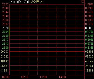 73d36外围电路图