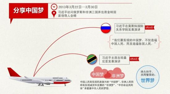 """划:图解""""中国梦"""""""