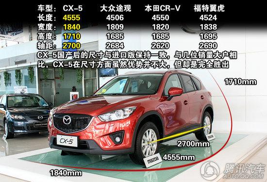 长安马自达cx-5上市,国产化不但让售价下调,同时也引入了更大高清图片