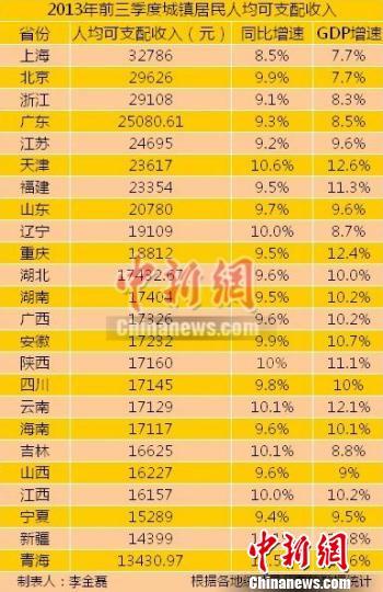华为人均工资_荆州人均工资