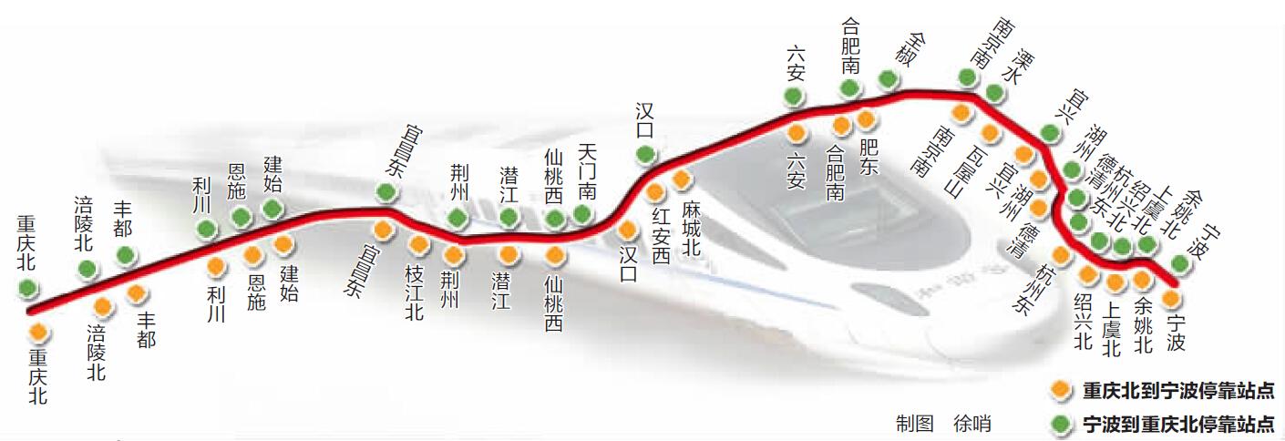 宁波至重庆北将首开动车组列车——d65