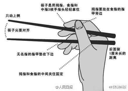 筷子做自行车步骤图解