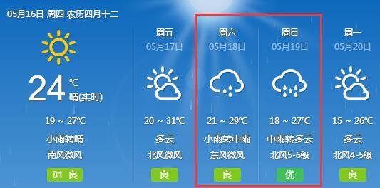 今明气温回归30℃ 周末又迎中到大雨 阻断荆州入夏