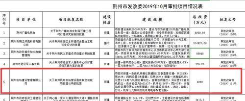荆州机场有大动作:拟新增滑行道、通航机坪、直升机机位