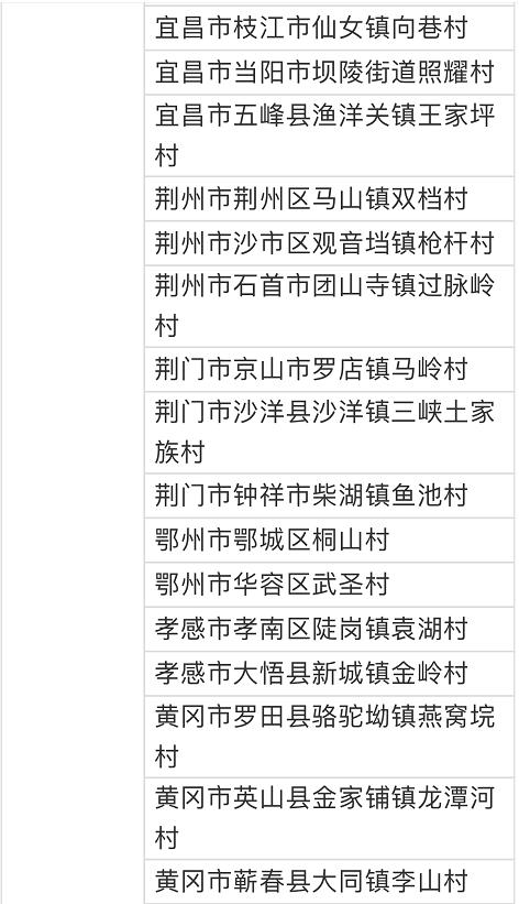 荆州这些乡镇和村拟入选全国乡村治理示范村镇