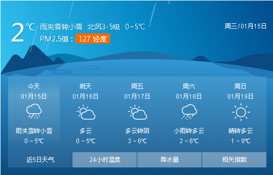 冷!湖北气温大幅下跌 荆州迎来新一轮雨雪天